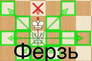 Ферзь шахматы