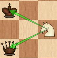 Двойной удар в шахматах