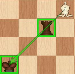 Связка шахматы
