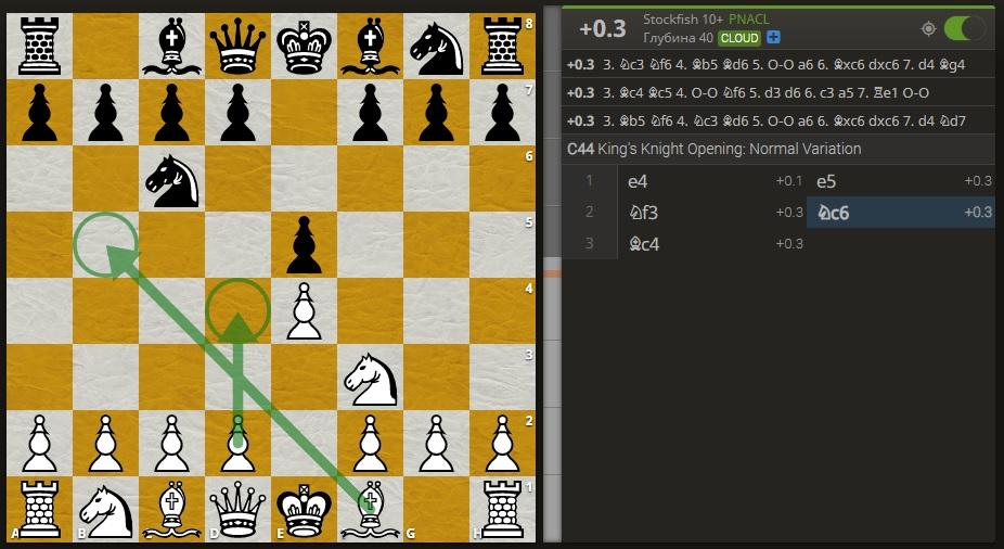 Лучшие шахматные дебюты